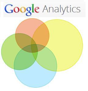 google analytics pazarlama analizleri