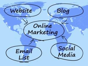 e-ticaret sitesi pazarlaması nasıl yapılır?
